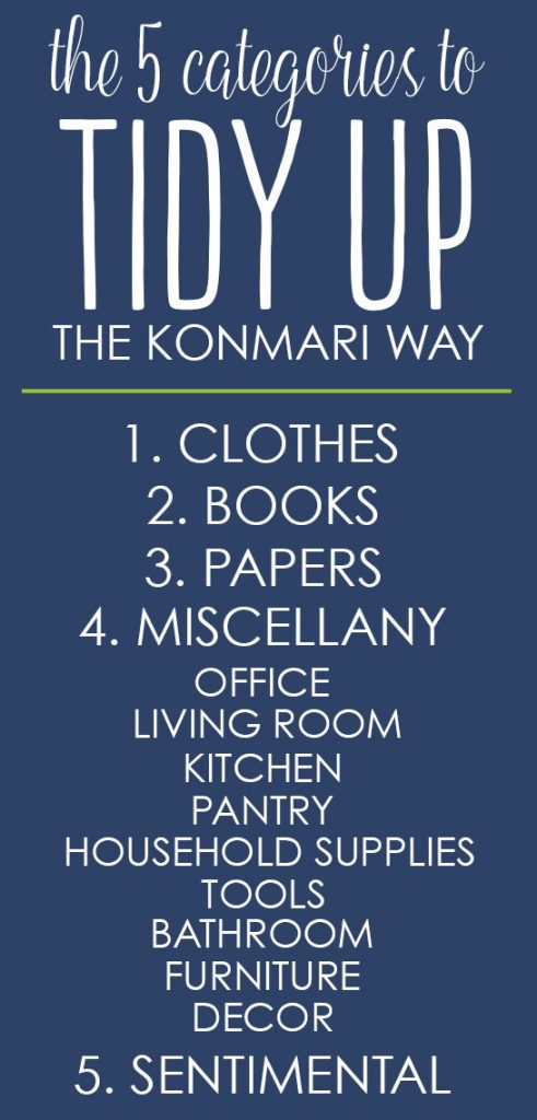 the-5-categories-to-tidy-up-the-konmari-way